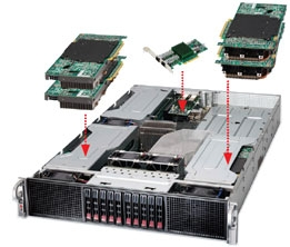 Supermicro SuperServer SYS-2026GT-TRF 0 MB RAM - 0 GB HDD